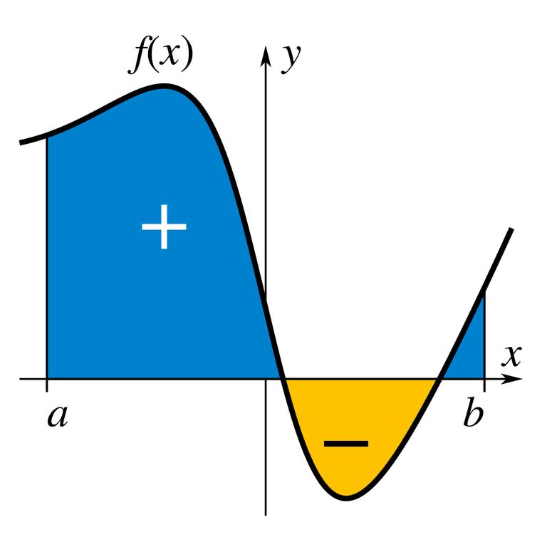 integrale.png